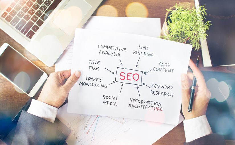Why SEO Is Important For Business Companies
